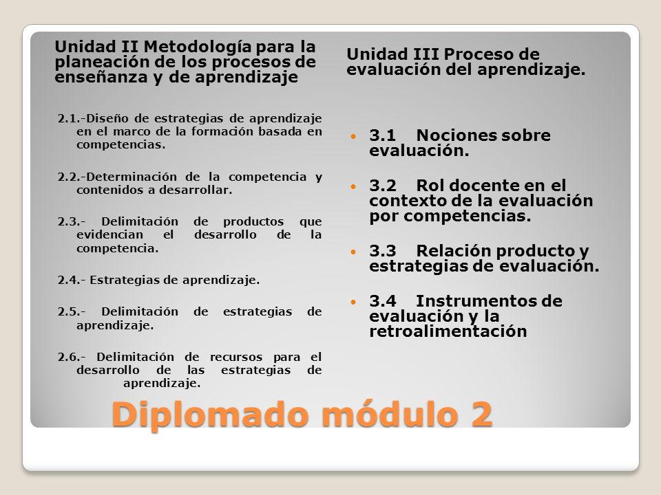 Unidad II Metodología para la planeación de los procesos de enseñanza y de aprendizaje