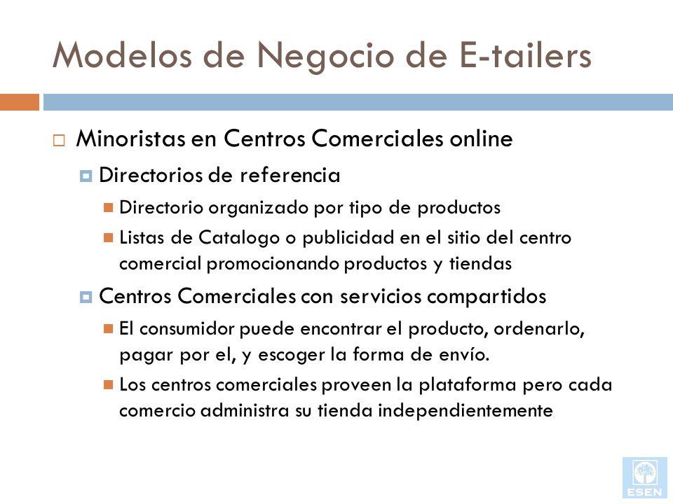 Modelos de Negocio de E-tailers