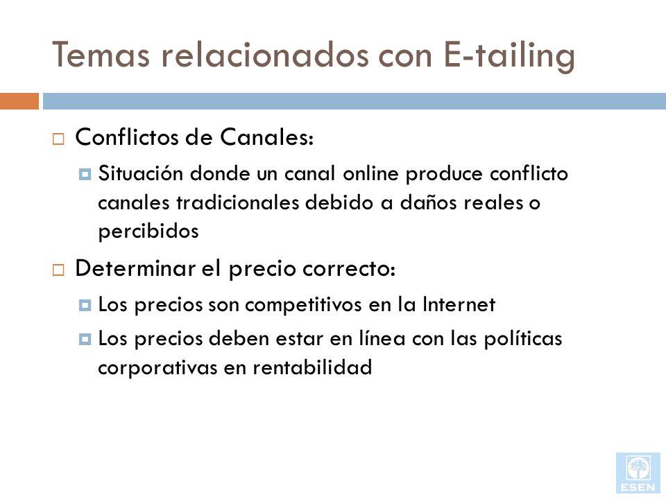 Temas relacionados con E-tailing