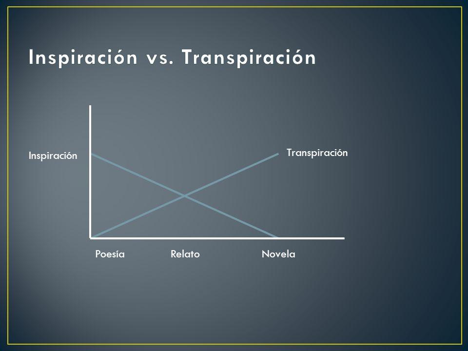 Inspiración vs. Transpiración