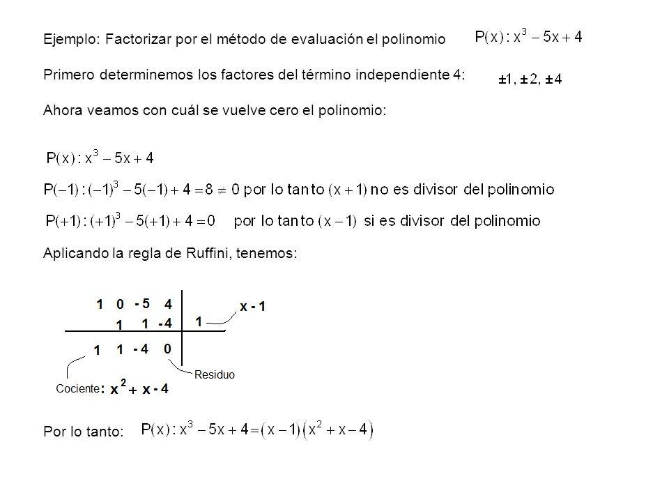 Ejemplo: Factorizar por el método de evaluación el polinomio