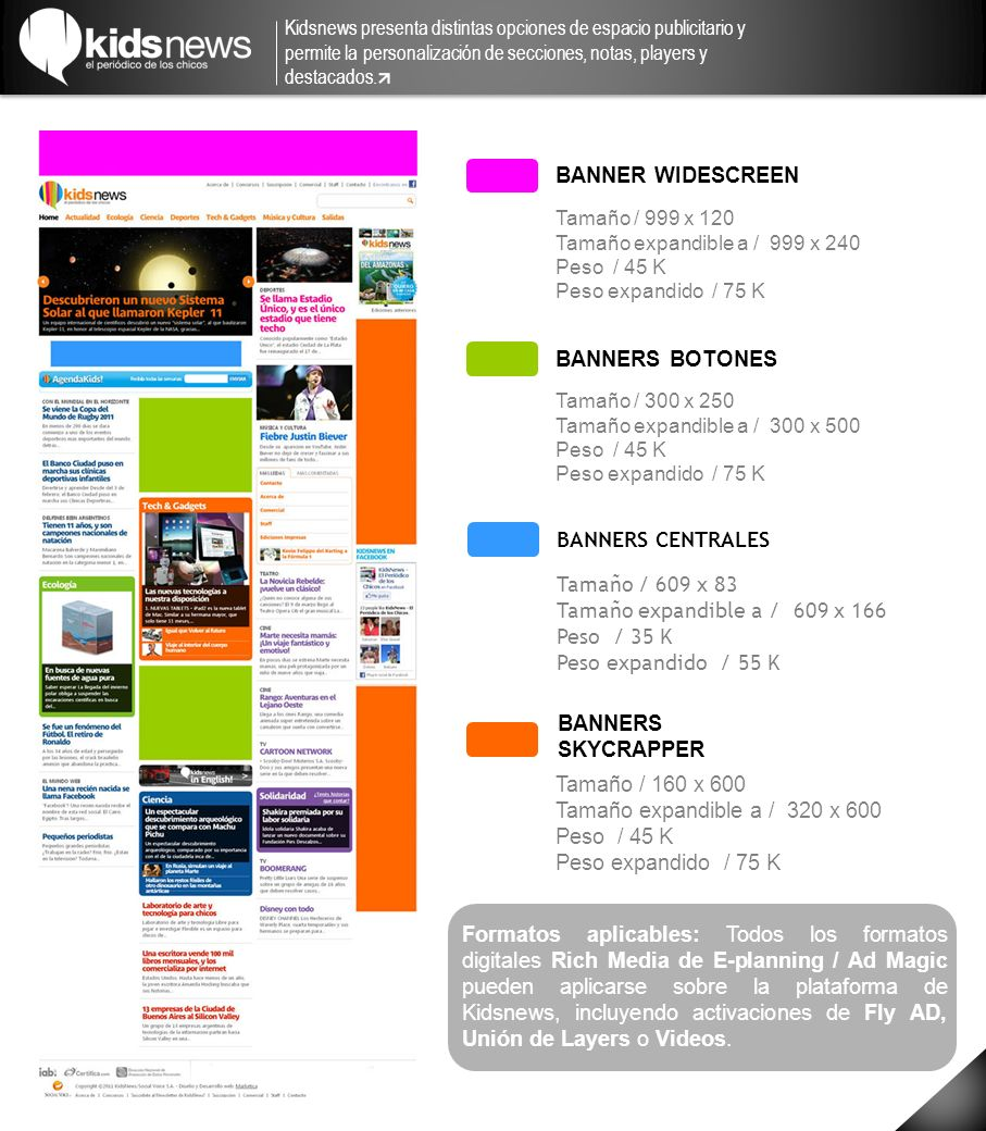 BANNER WIDESCREEN BANNERS BOTONES BANNERS CENTRALES Tamaño / 609 x 83