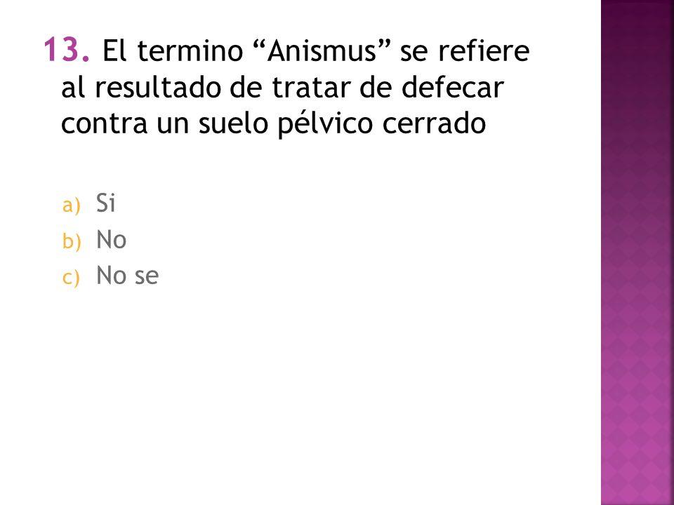 13. El termino Anismus se refiere al resultado de tratar de defecar contra un suelo pélvico cerrado