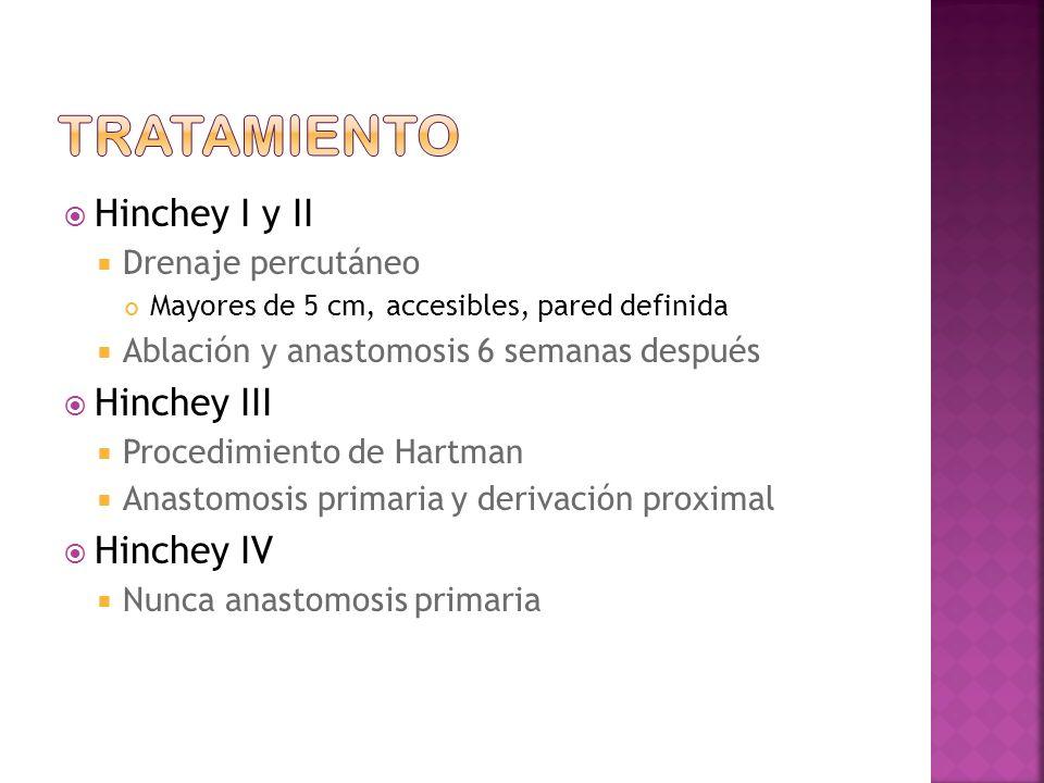 tratamiento Hinchey I y II Hinchey III Hinchey IV Drenaje percutáneo