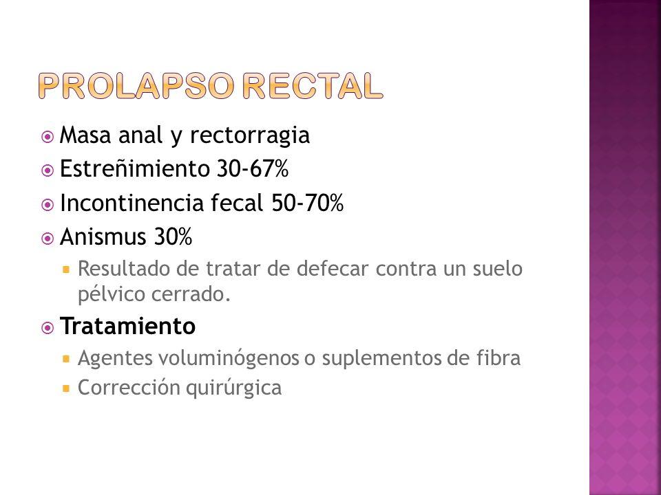 Prolapso rectal Masa anal y rectorragia Estreñimiento 30-67%