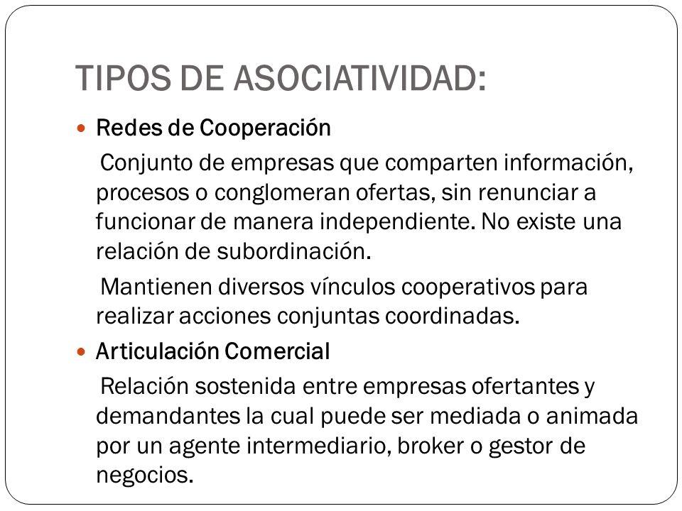 TIPOS DE ASOCIATIVIDAD: