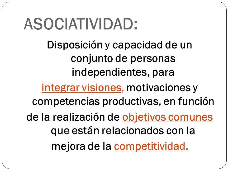 ASOCIATIVIDAD:Disposición y capacidad de un conjunto de personas independientes, para.