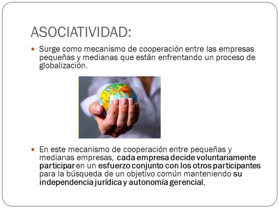 ASOCIATIVIDAD:Surge como mecanismo de cooperación entre las empresas pequeñas y medianas que están enfrentando un proceso de globalización.