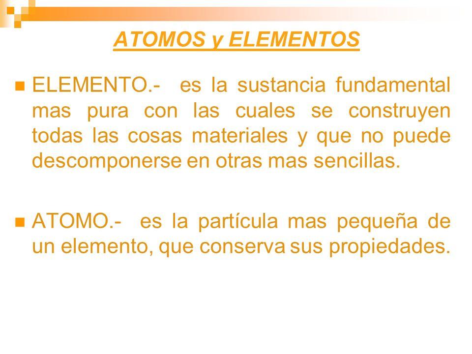 ATOMOS y ELEMENTOS
