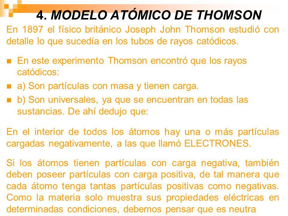 4. MODELO ATÓMICO DE THOMSON