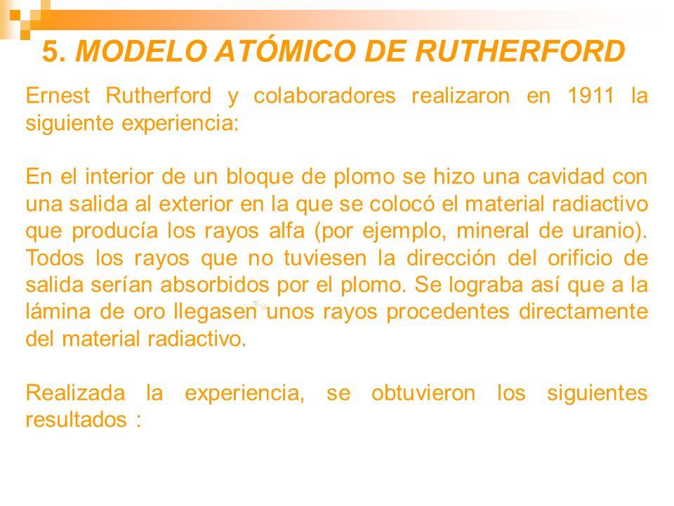 5. MODELO ATÓMICO DE RUTHERFORD