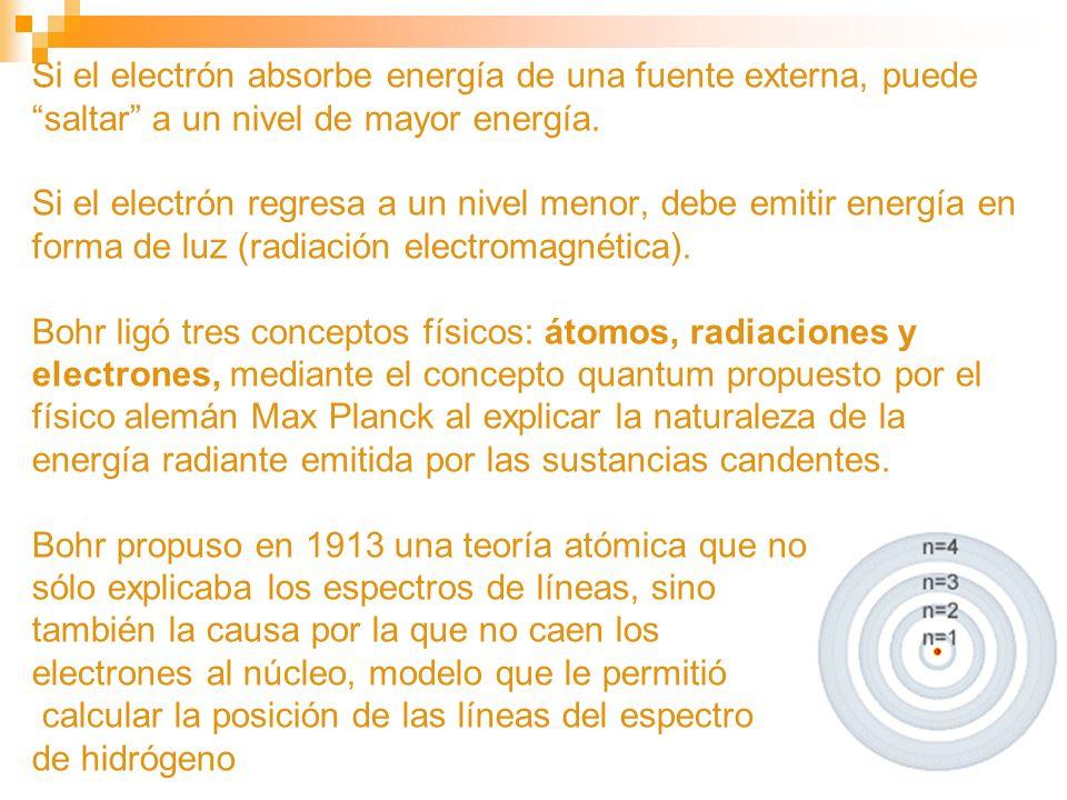 Si el electrón absorbe energía de una fuente externa, puede saltar a un nivel de mayor energía.