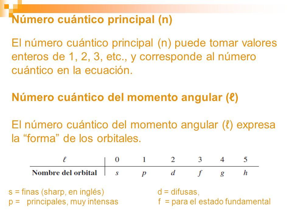 Número cuántico principal (n)