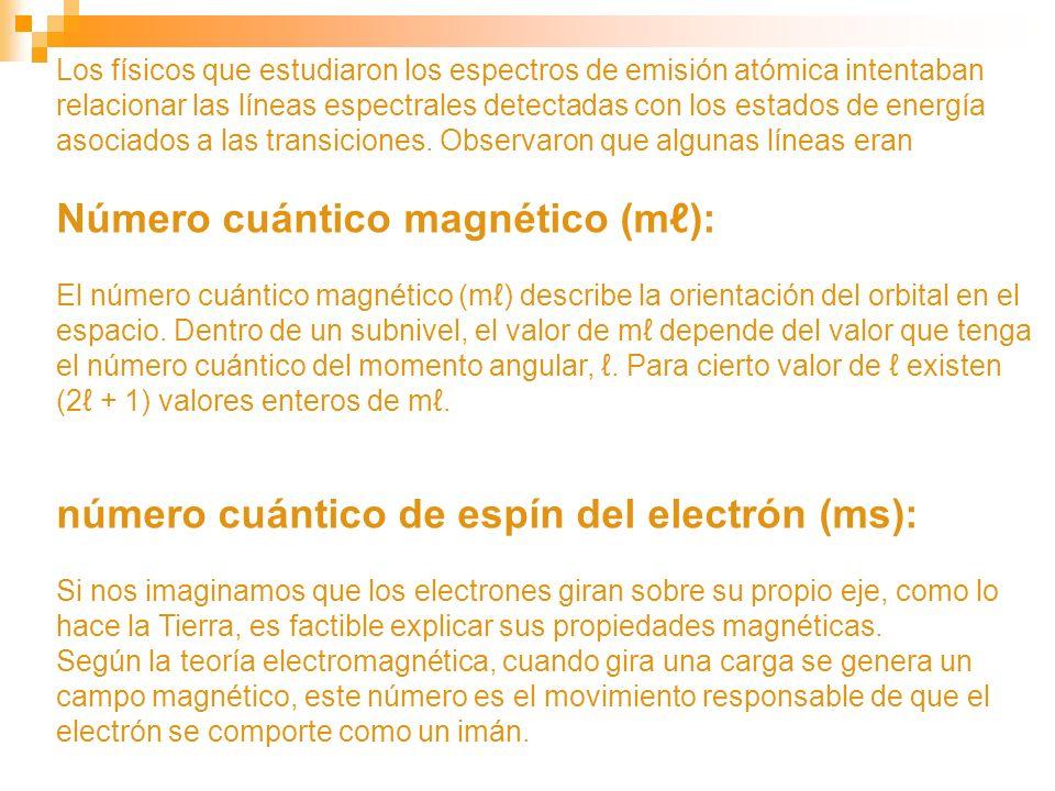Número cuántico magnético (mℓ):