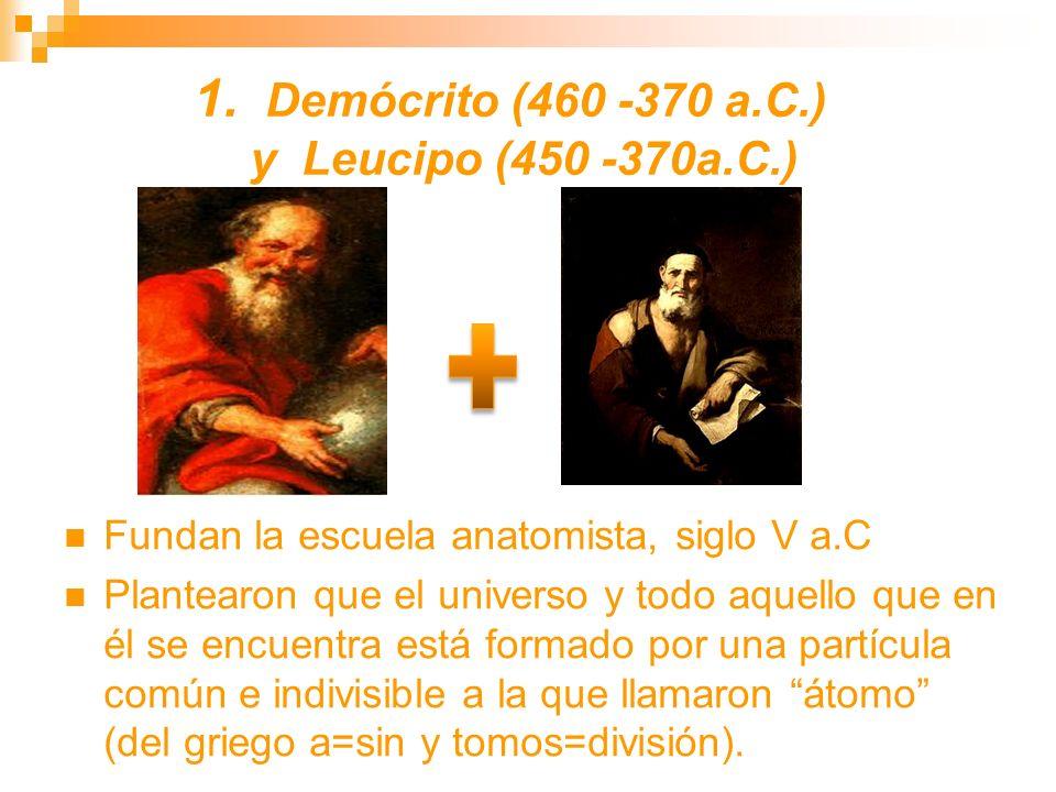 1. Demócrito (460 -370 a.C.) y Leucipo (450 -370a.C.)