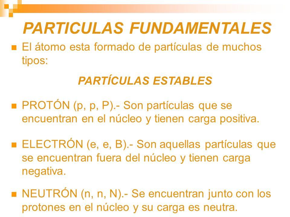 PARTICULAS FUNDAMENTALES