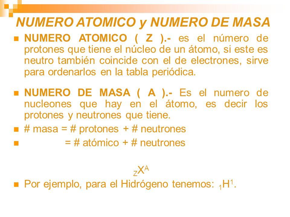 NUMERO ATOMICO y NUMERO DE MASA
