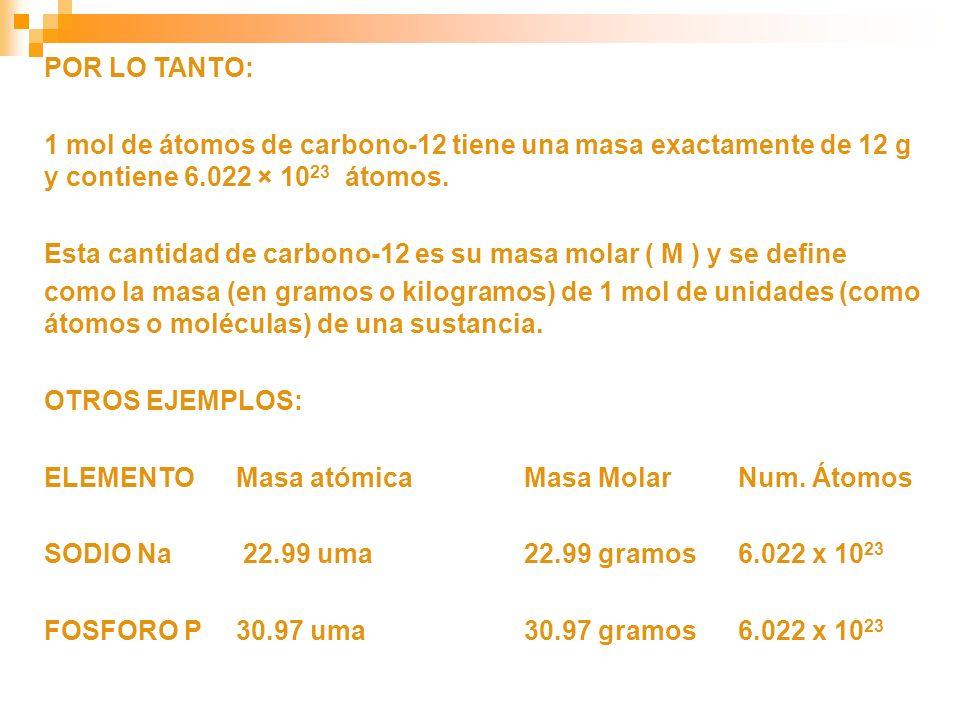 POR LO TANTO: 1 mol de átomos de carbono-12 tiene una masa exactamente de 12 g y contiene 6.022 × 1023 átomos.
