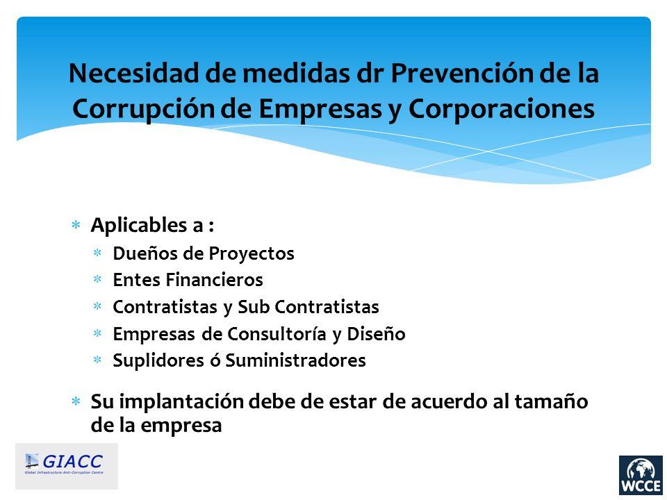 Necesidad de medidas dr Prevención de la Corrupción de Empresas y Corporaciones