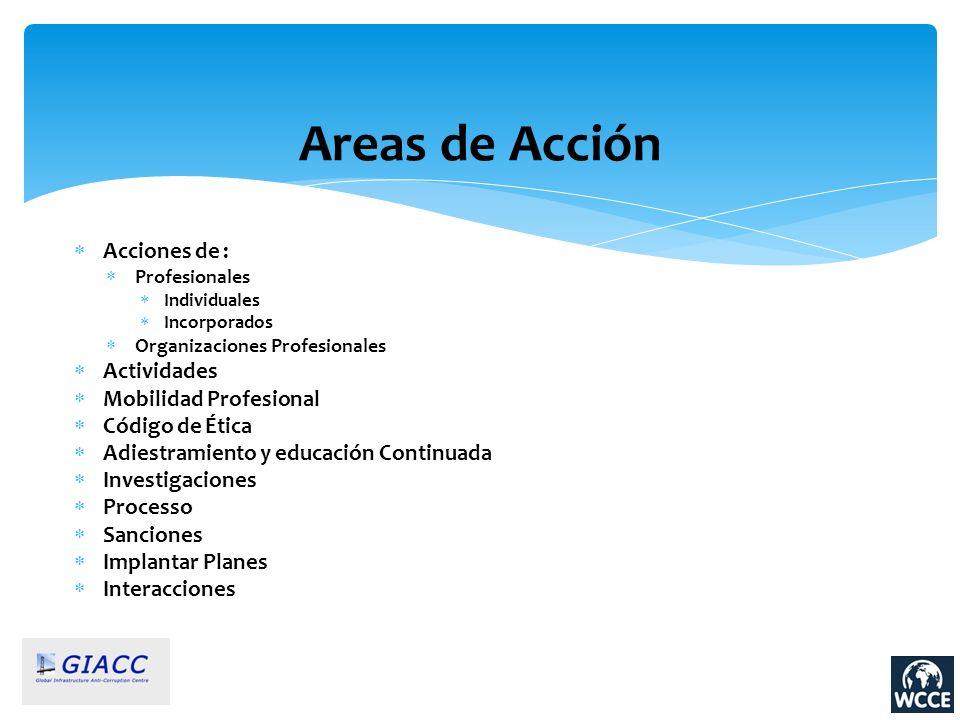 Areas de Acción Acciones de : Actividades Mobilidad Profesional