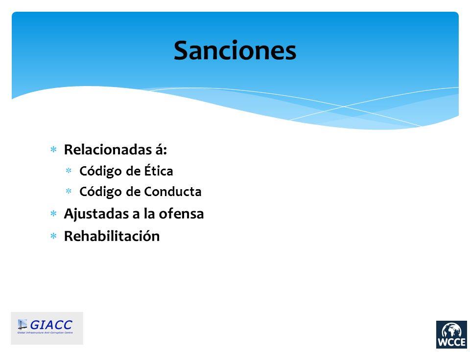 Sanciones Relacionadas á: Ajustadas a la ofensa Rehabilitación