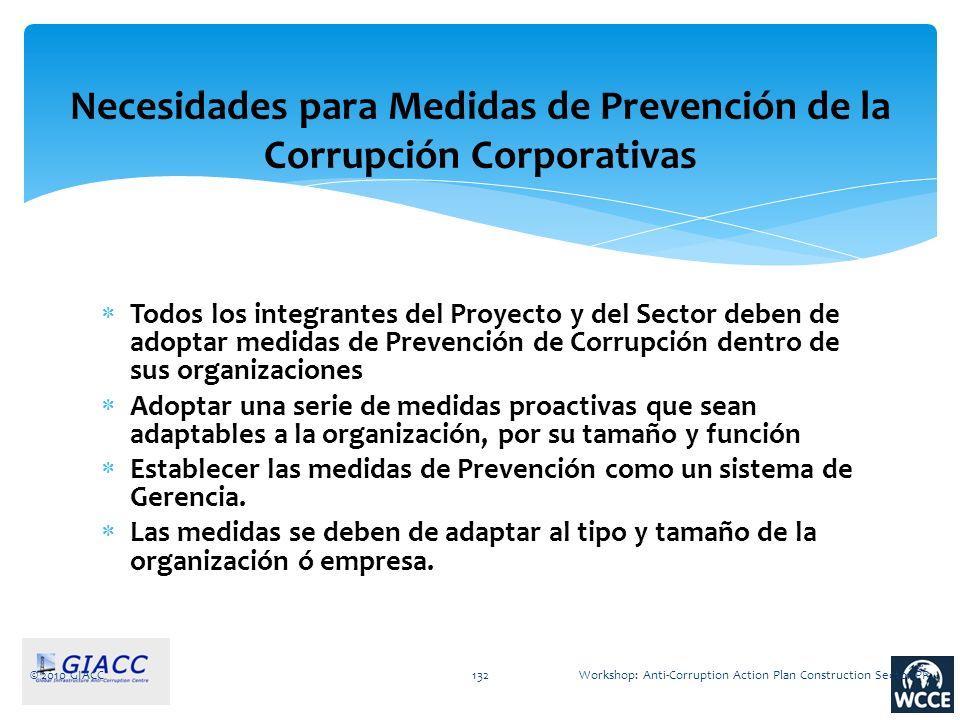 Necesidades para Medidas de Prevención de la Corrupción Corporativas