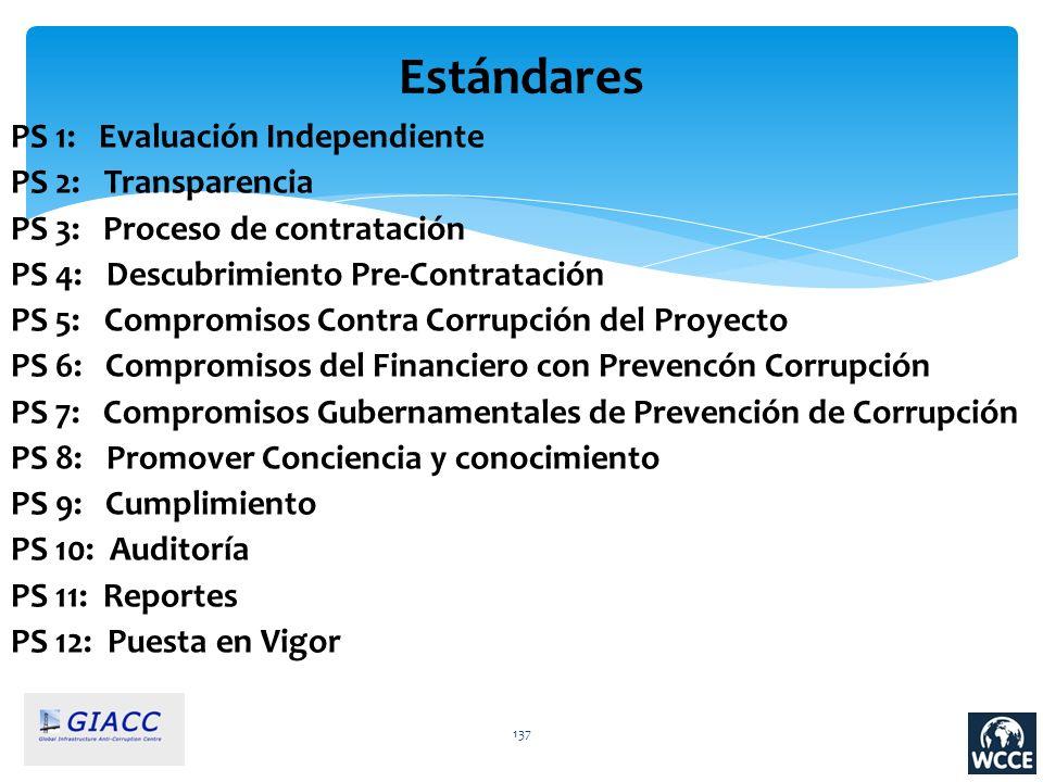 Estándares PS 1: Evaluación Independiente PS 2: Transparencia