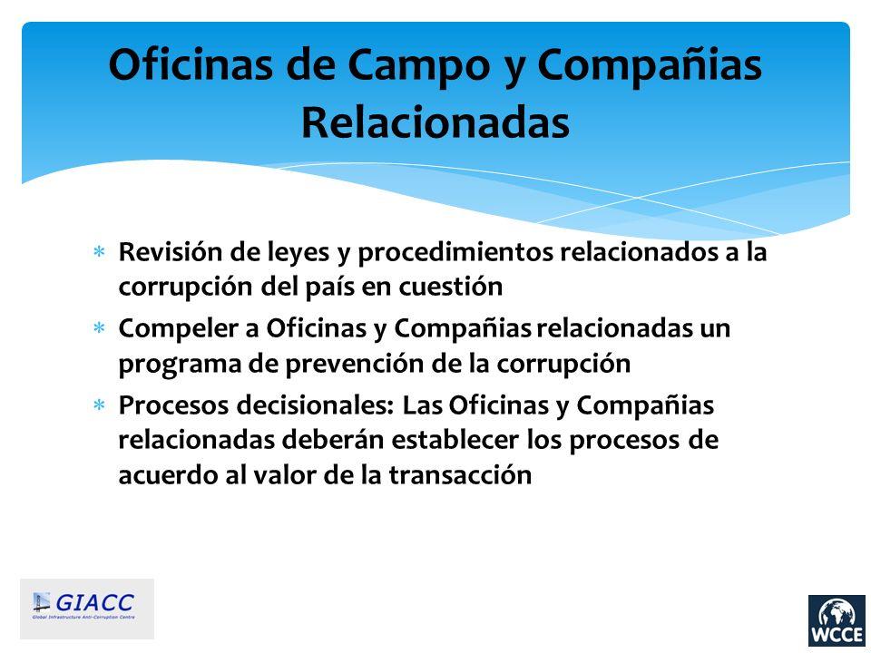 Oficinas de Campo y Compañias Relacionadas