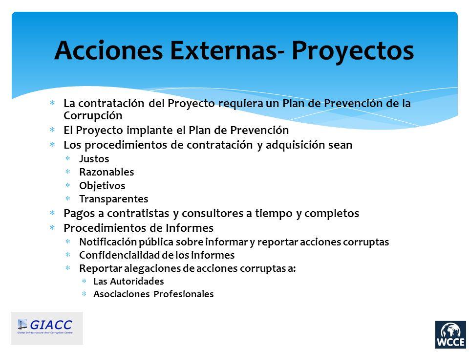Acciones Externas- Proyectos