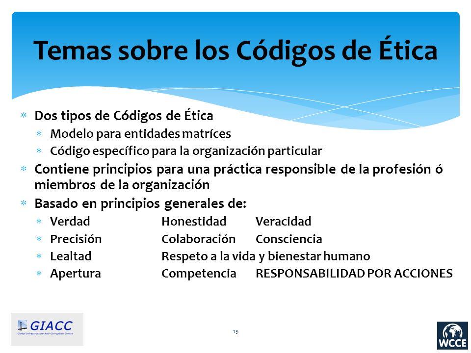 Temas sobre los Códigos de Ética