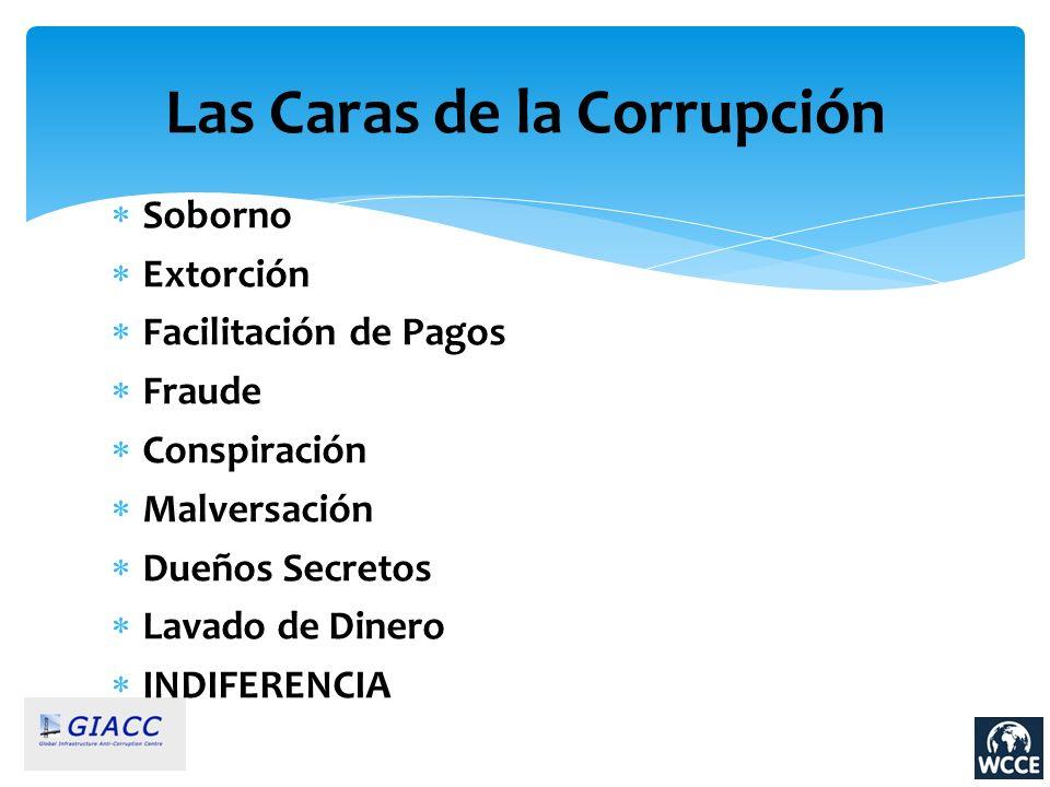 Las Caras de la Corrupción