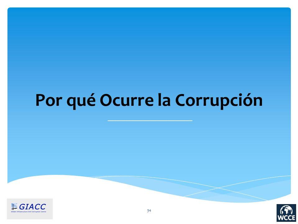 Por qué Ocurre la Corrupción