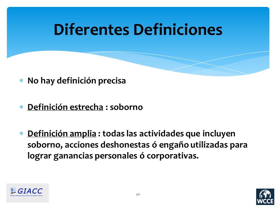 Diferentes Definiciones