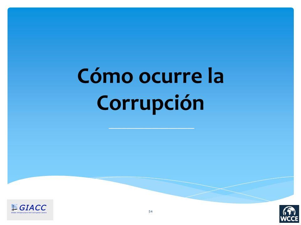 Cómo ocurre la Corrupción