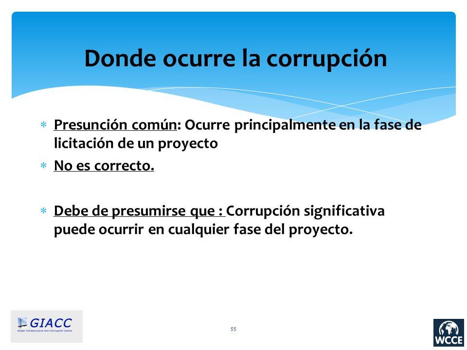 Donde ocurre la corrupción