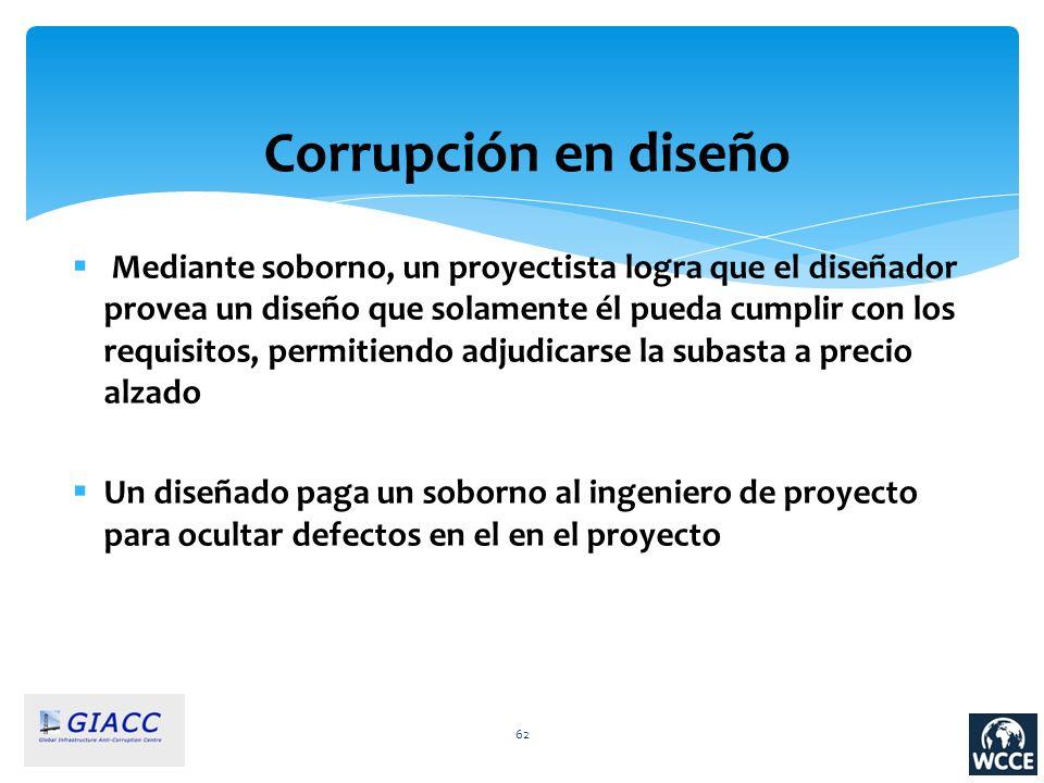 Corrupción en diseño