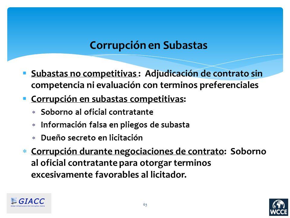 Corrupción en Subastas