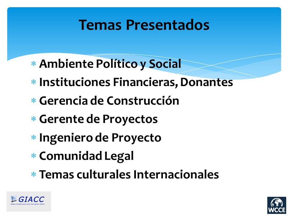 Temas Presentados Ambiente Político y Social