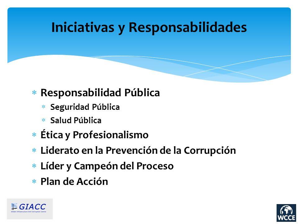 Iniciativas y Responsabilidades