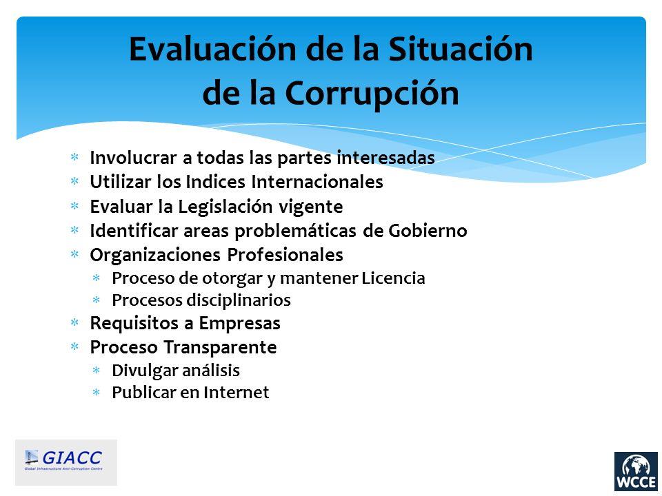 Evaluación de la Situación de la Corrupción