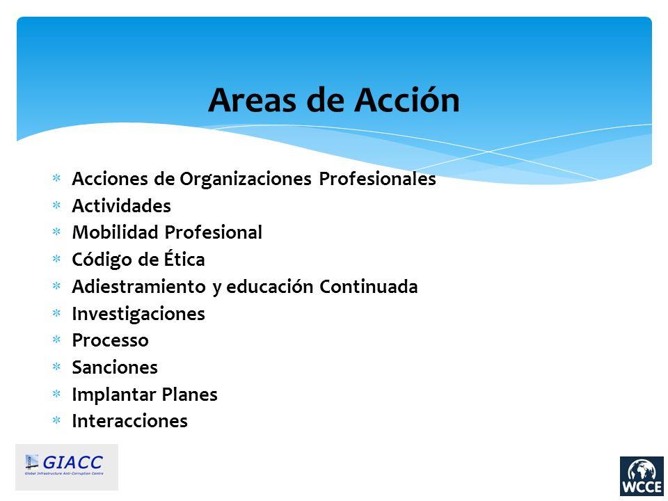 Areas de Acción Acciones de Organizaciones Profesionales Actividades