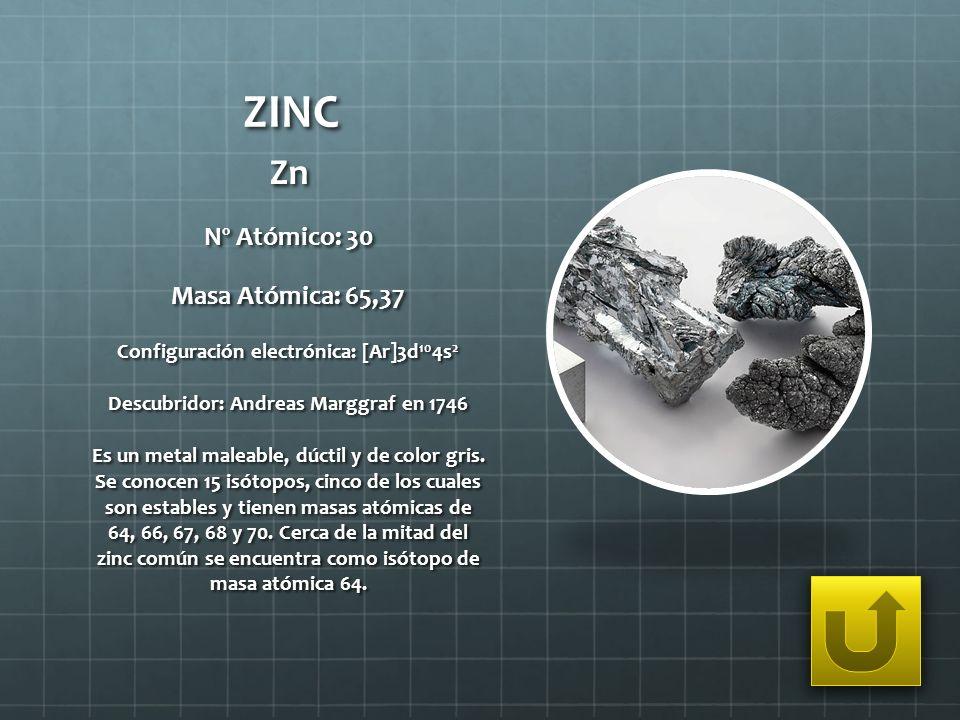 ZINC Zn Nº Atómico: 30 Masa Atómica: 65,37
