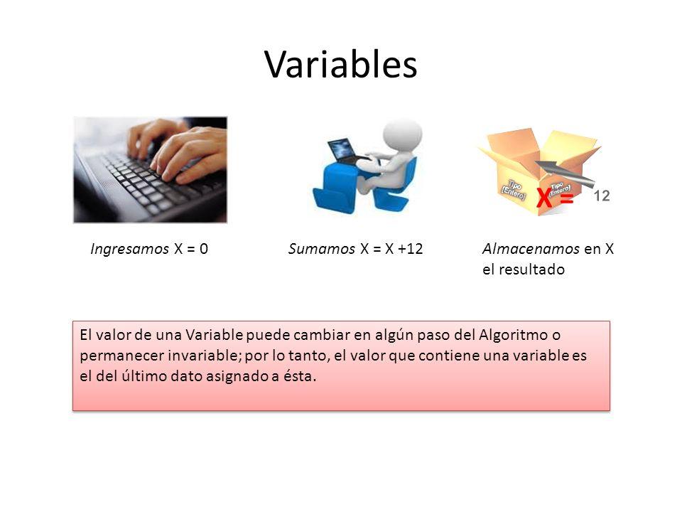 Variables X = Ingresamos X = 0 Sumamos X = X +12 Almacenamos en X