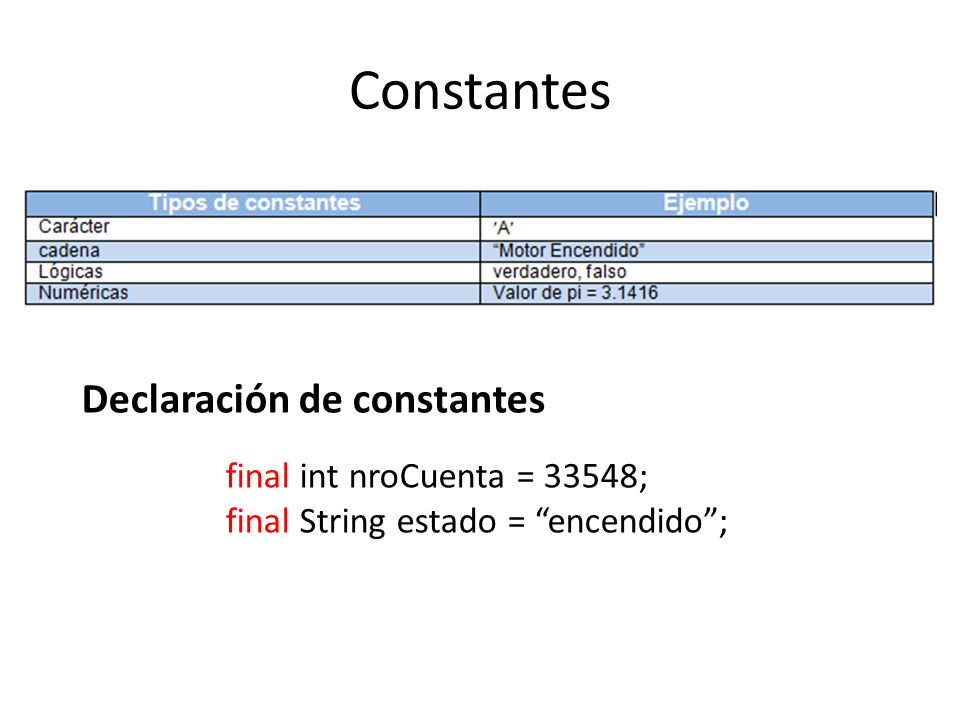 Constantes Declaración de constantes final int nroCuenta = 33548;