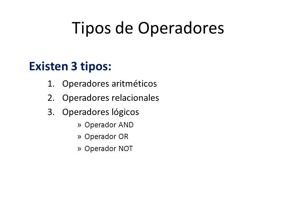 Tipos de Operadores Existen 3 tipos: Operadores aritméticos
