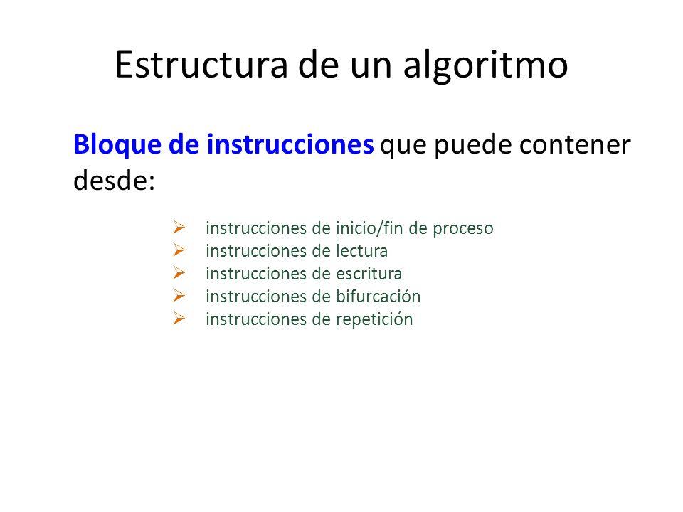 Estructura de un algoritmo