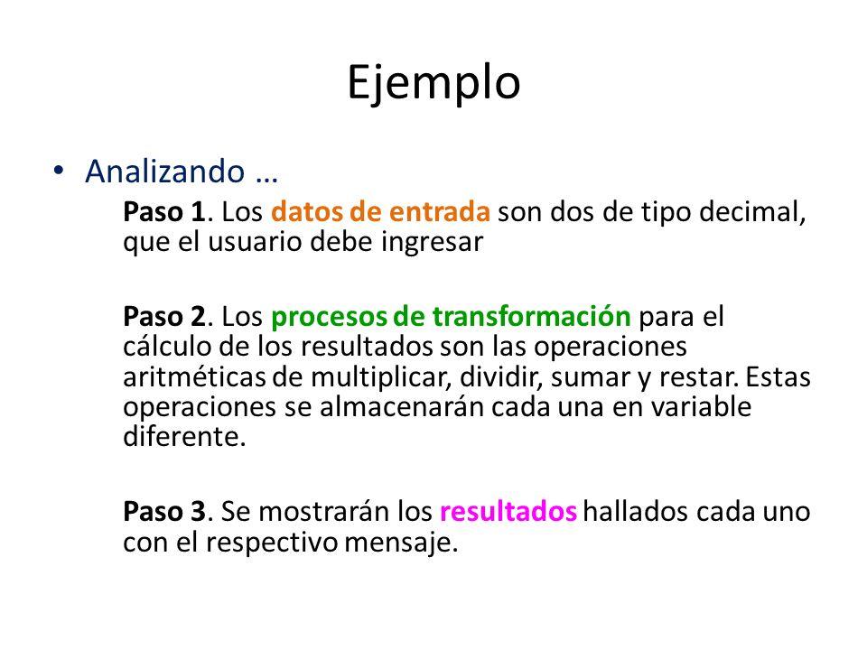 Ejemplo Analizando … Paso 1. Los datos de entrada son dos de tipo decimal, que el usuario debe ingresar.