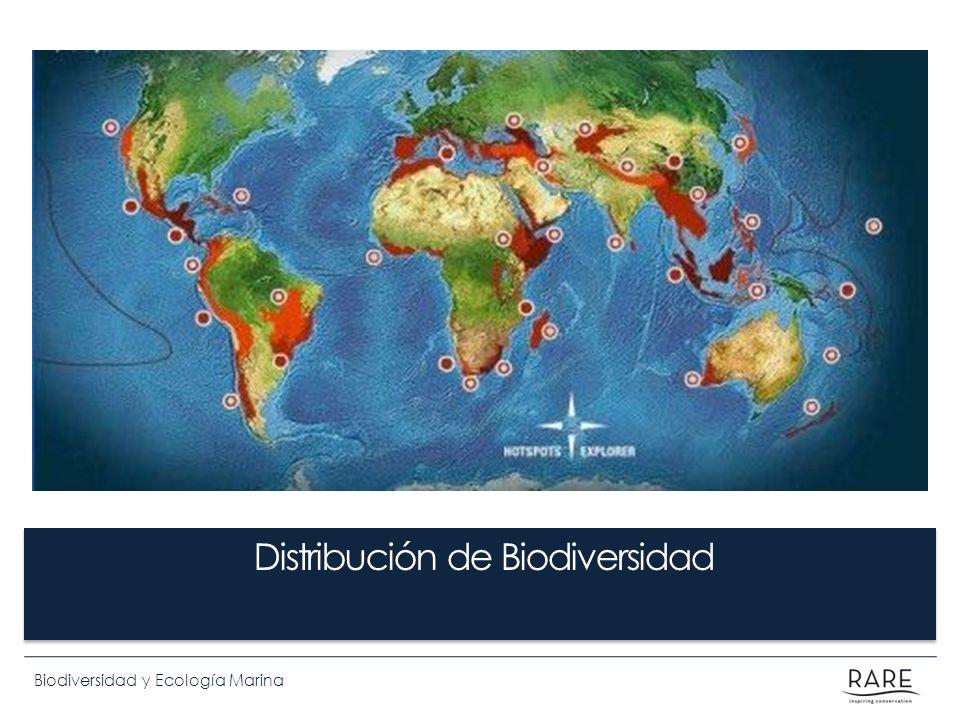 Distribución de Biodiversidad