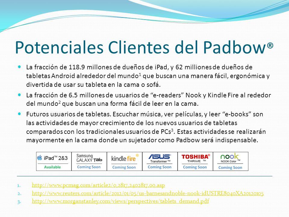 Potenciales Clientes del Padbow®
