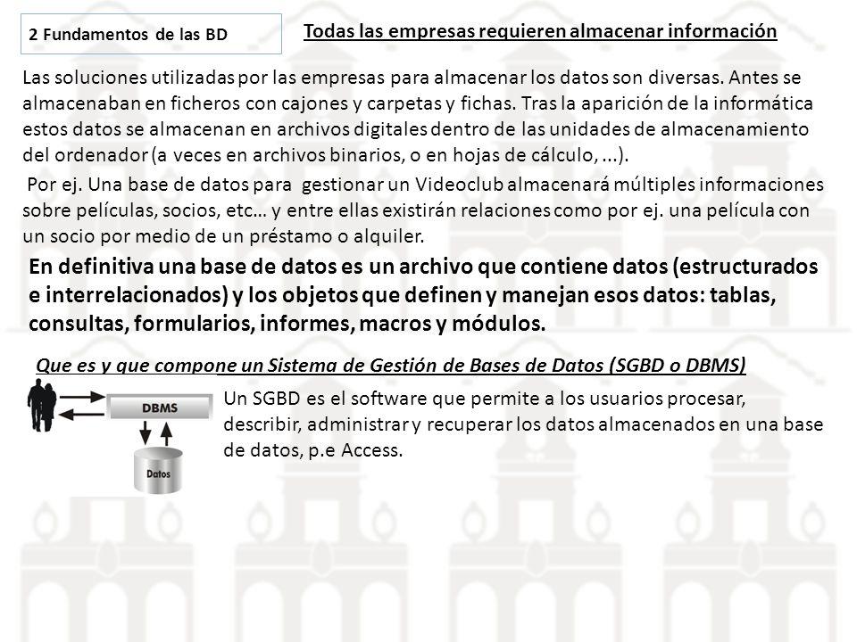 2 Fundamentos de las BD Todas las empresas requieren almacenar información.